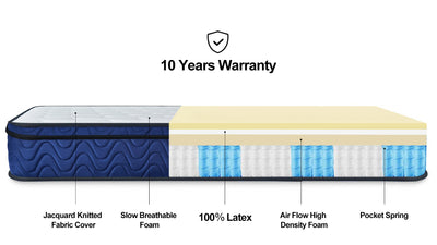 LANKOU 10 inch Nature Latex Hybrid Pocket Sprung Mattress Media firm Multi-Functional 9-Zone Support System -Medium Firm 3FT( 90*191CM )