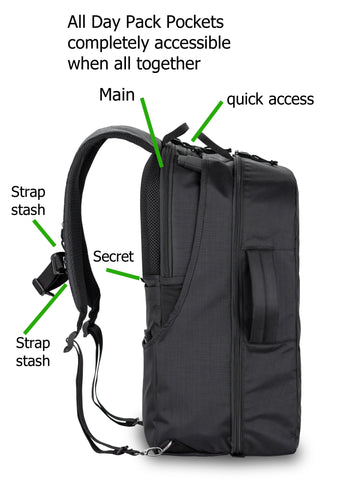 Complete system with pockets labeled