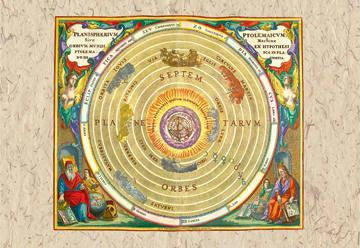 The Ptolemaic Understanding of the Universe 20x30 poster