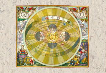 Copernican System 20x30 poster