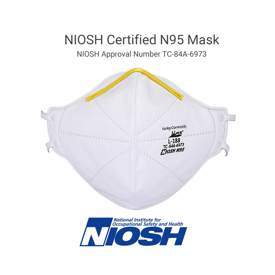 N95 Particulate Respirator (20 pcs) CDC Certified NIOSH