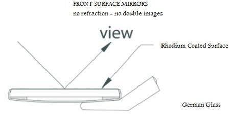 Double Sided Dental Mirror #4, CS, w/Handle - BriteSources