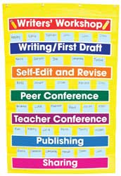 Writer's Workshop Pocket Chart