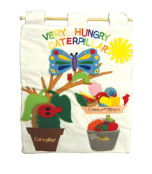 Very Hungry Caterpillar Interactive Storychart