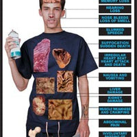 Drug Education Chart Inhalants & Effects