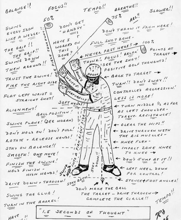 10 Secrets of a Professionals Golf Swing