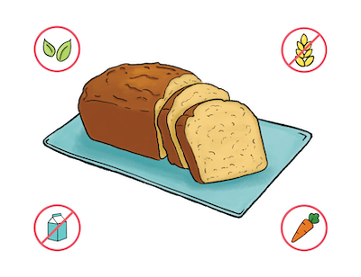 Dietary Modifications for Boo-nana Bread