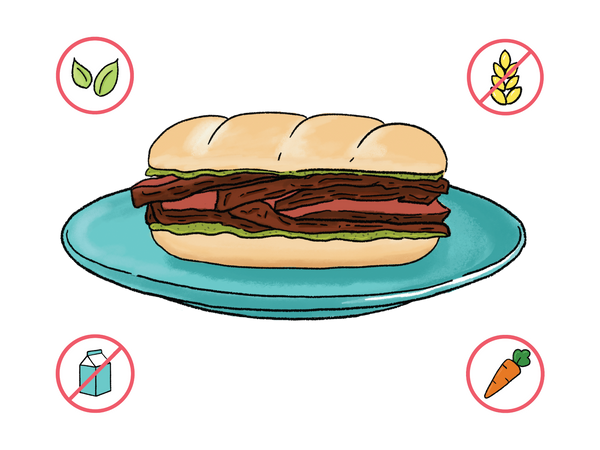 Dietary Modifications for Chimichurri Steak Sandwiches