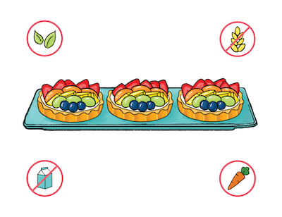 Dietary Modifications for Technicolor Tartlets