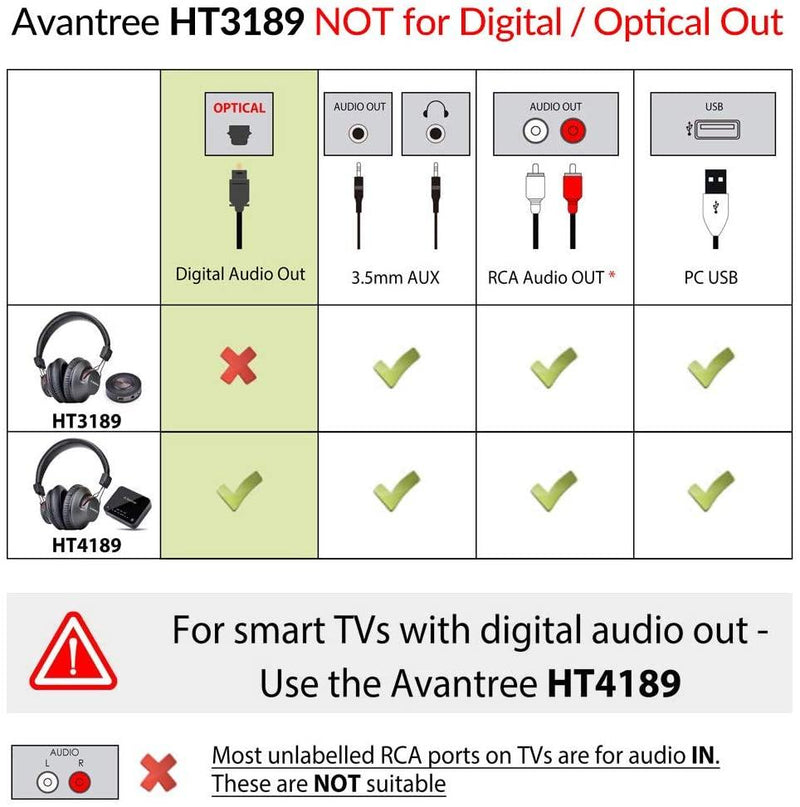 Avantree Wireless Headphones for TV Watching With Bluetooth Transmitter-Model:  HT3189-(Black)