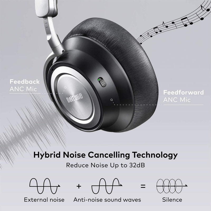 Boltune Active Noise Cancelling Wireless Headphones with Deep Bass. BT-BH011