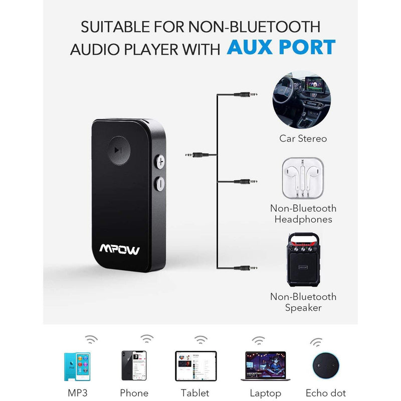 Mpow Bluetooth Receiver 5.0 Audio Stereo-Model: BH044D (Black)