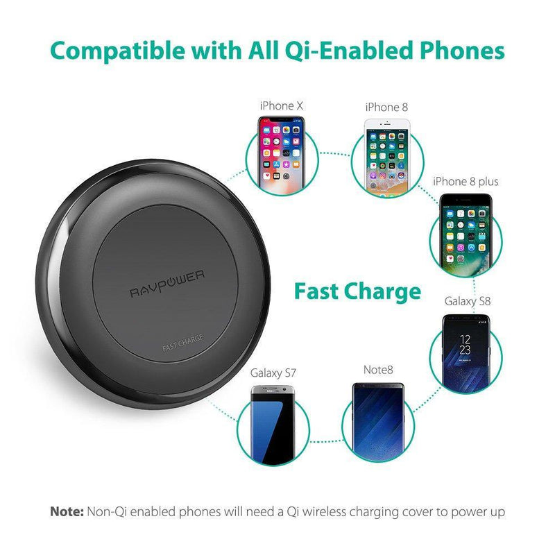 RAVPower Qi Wireless Charger with Quick Charge 3.0 AC Adapter - RP-PC034