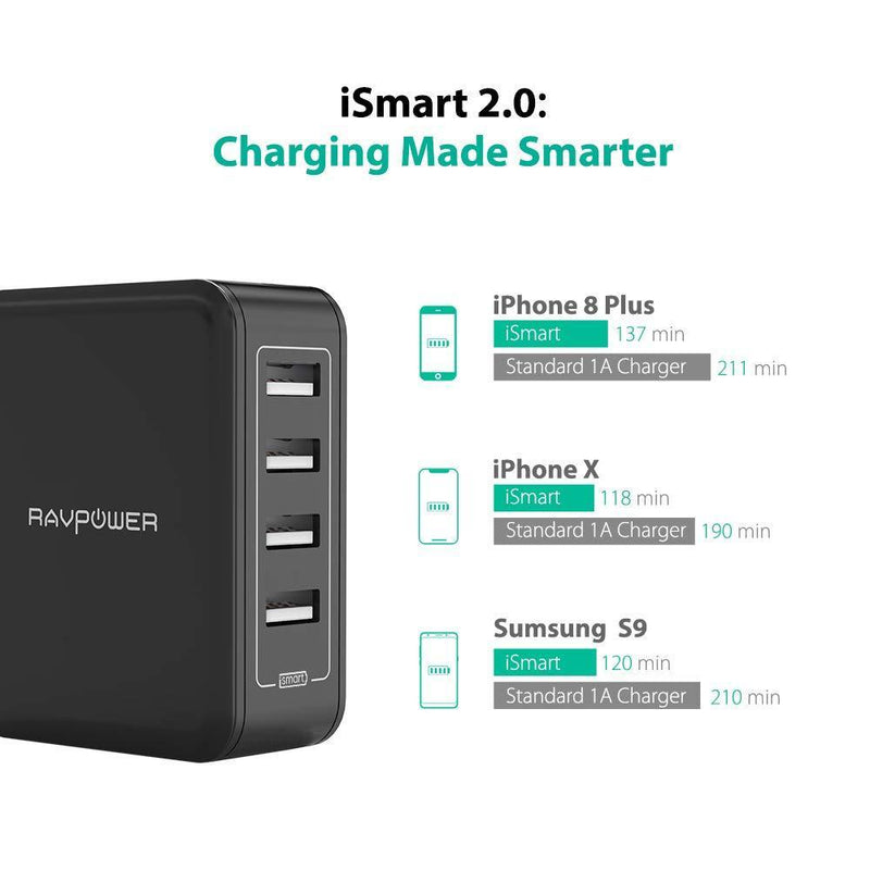 RAVPower Wall Charger, 40W 8A 4-Port USB Plug Charger with iSmart 2.0 (Black)