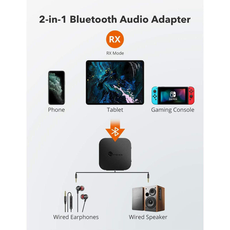TaoTronics Bluetooth 5.0 Transmitter/Receiver, Wireless 3.5mm Audio Adapter- Model:  TT-BA08 (Black)