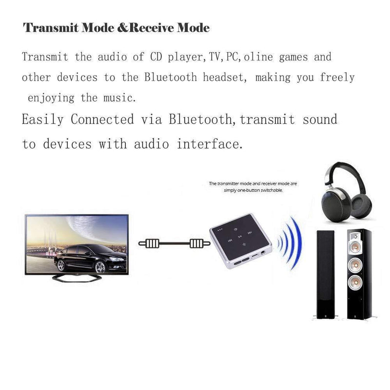 Phoncoo Wireless 2-in-1 Bluetooth Transmitter and Receiver Adapter with 3.5mm Audio RCA Cable - Model: ZF-380 (Black)
