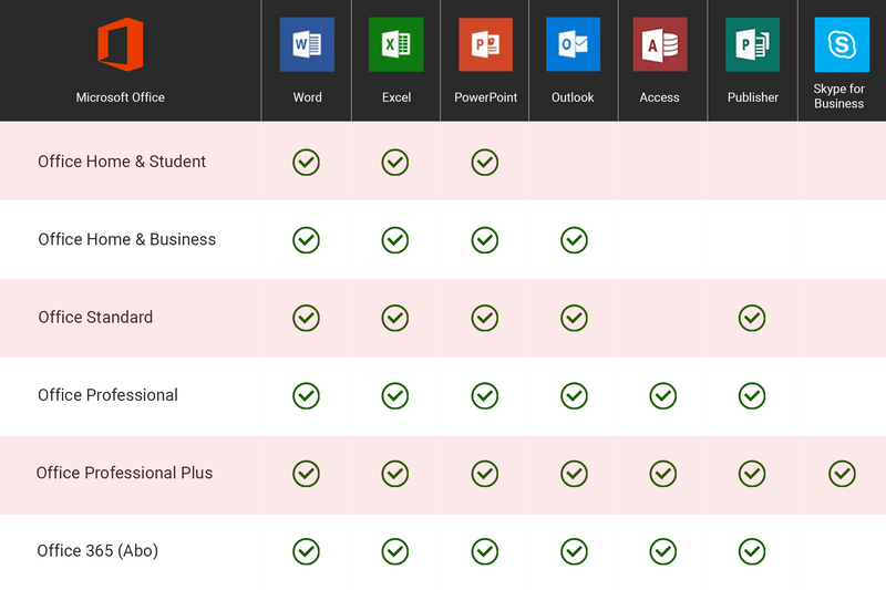 Office 2019 Home and Business Product Key günstig online kaufen