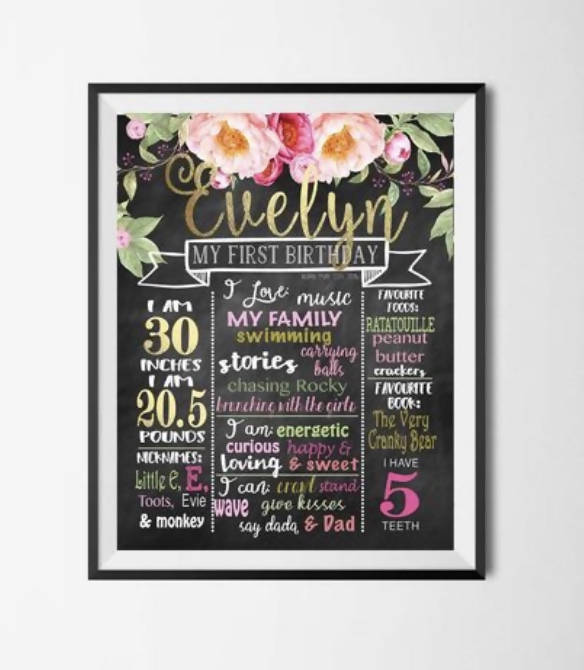 Boho Chic Floral Peony Floral Birthday Board Pink Blush and Gold Digital or Printed