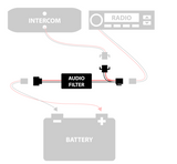 Rugged Radios Audio Filter for Radio & Intercom