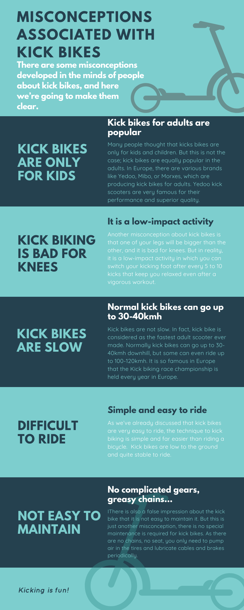 Information of Kick Bikes