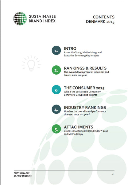 Undersökning: Sustainable Brand Index 2015 - Danmark