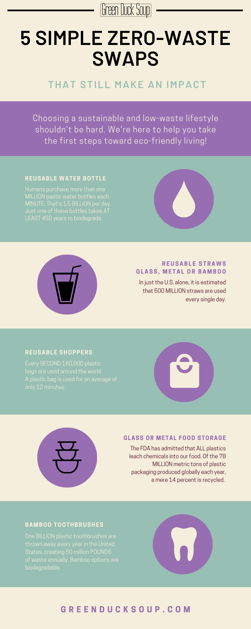 5 Simple Zero-Waste Swaps