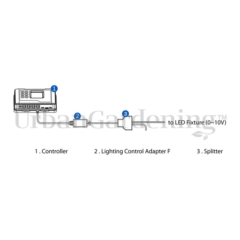 TrolMaster Hydro-X Lighting Control Adapter F (LMA-14)
