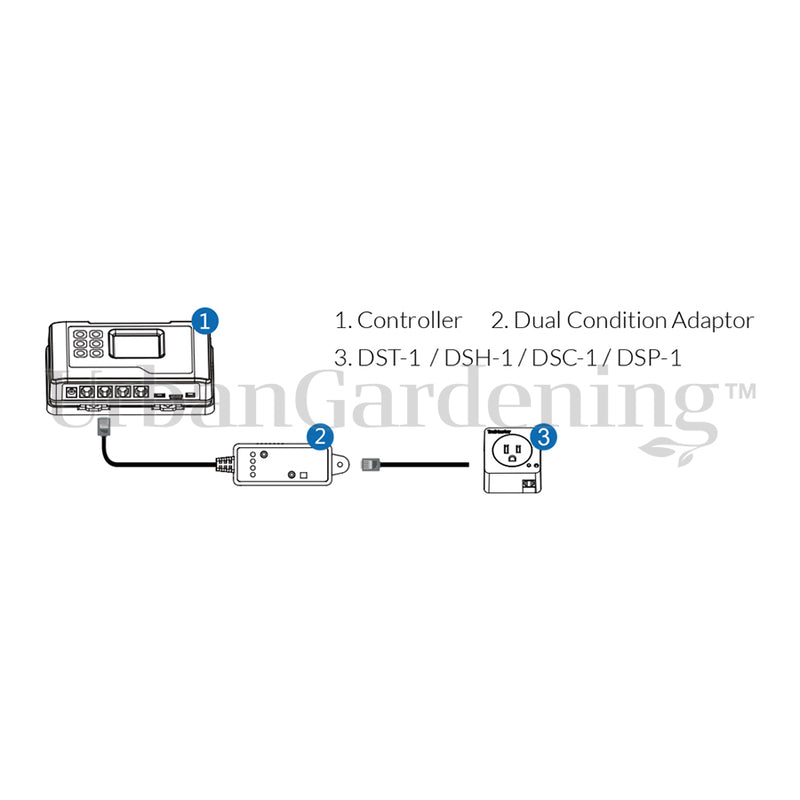 TrolMaster Hydro-X Dual Condition Adaptor (DCC-1)
