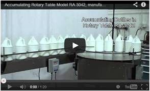 Accumulating Rotary Table Model RA 3200 Videos