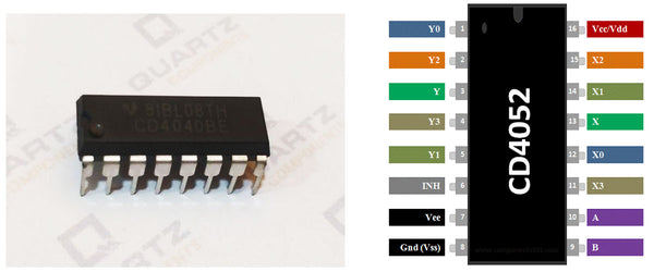 CD4052-4-Channel-Analog-Multiplexer-IC