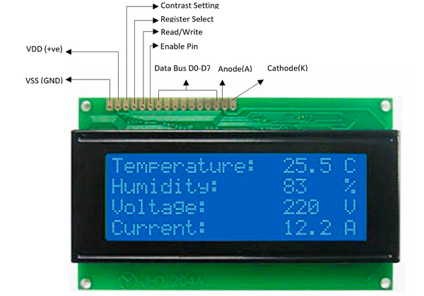 20x4 Graphical LCD Display Pinout