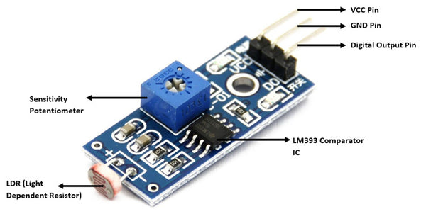 Photosensitive Light Detection Sensor