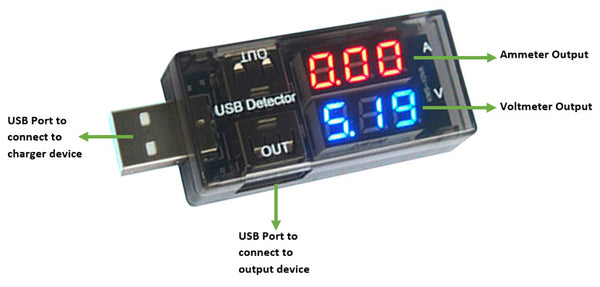 USB Current Voltage Tester USB Voltage Ammeter Double Row Shows