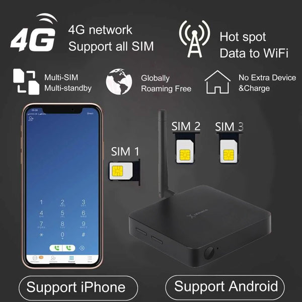 4G-WiFi-Hotspot-Router-3SIM-extend-Box-No-Roaming-Abroad-for-Android-for-iPhone-all-iOS.jpg_q50