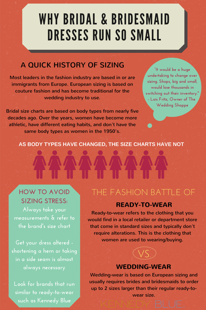 Infographic: Why Wedding Dress Sizes Run So Small