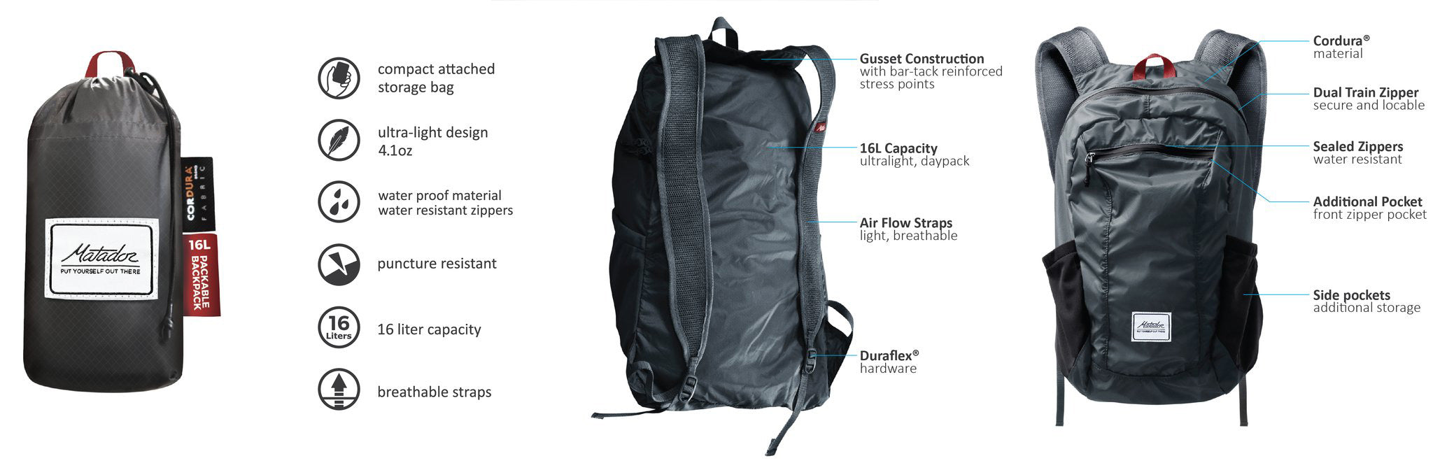 Matador DL 16 Backpack Features Diagram