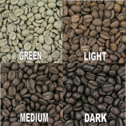 Coffee Roast Levels, Green, Light, Medium, Dark