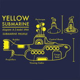 Yellow Submarine Blueprint