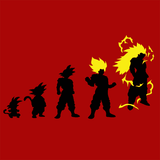 Goku Evolution T-Shirts - Textual Tees