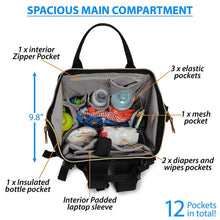 Load image into Gallery viewer, High Quality Mommy Travel Backpack