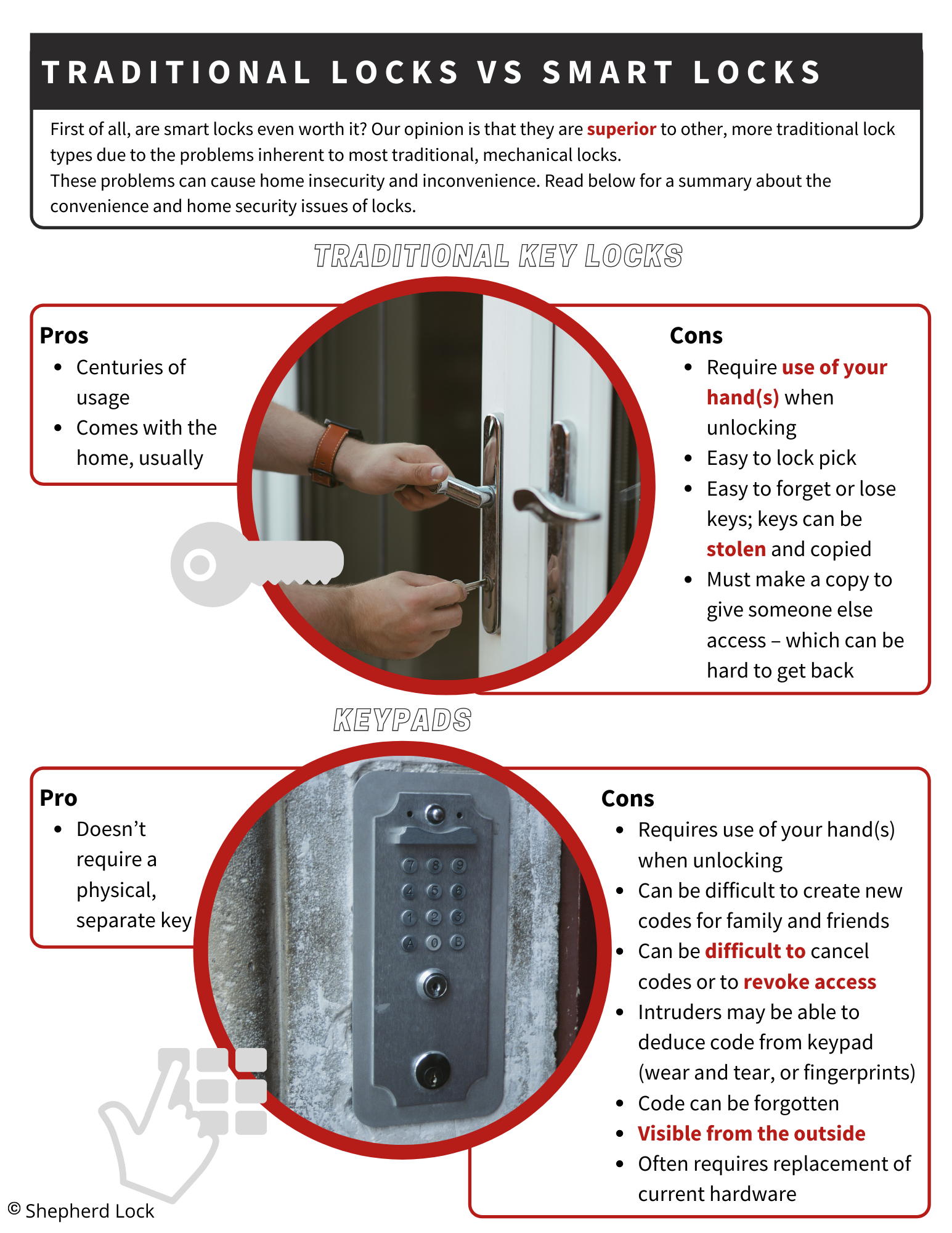 Traditional Locks vs Smart Locks. First of all, are smart locks even worth it? Our opinion is that they are superior to other, more traditional lock types due to the problems inherent to most traditional, mechanical locks.  These problems can cause home insecurity and inconvenience. Read below for a summary about the convenience and home security issues of locks. Traditional Key Locks - Pros: Centuries of usage; Comes with the home, usually. Cons: Require use of your hand(s) when unlocking; Easy to lock pick; Easy to forget or lose keys (keys can be stolen and copied); Must make a copy to give someone else access – which can be hard to get back. Keypads - Pro: Doesn't require a physical, separate key. Cons: Requires use of your hand(s) when unlocking; Can be difficult to create new codes for family and friends; Can be difficult to cancel codes or to revoke access; Intruders may be able to deduce code from keypad (wear and tear, or fingerprints); Code can be forgotten; Visible from the outside; Often requires replacement of current hardware