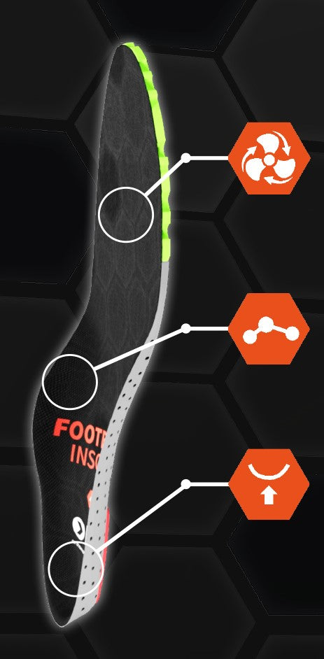 Ortho Movement Football Insoles Benefits- Grassroots Sports Group