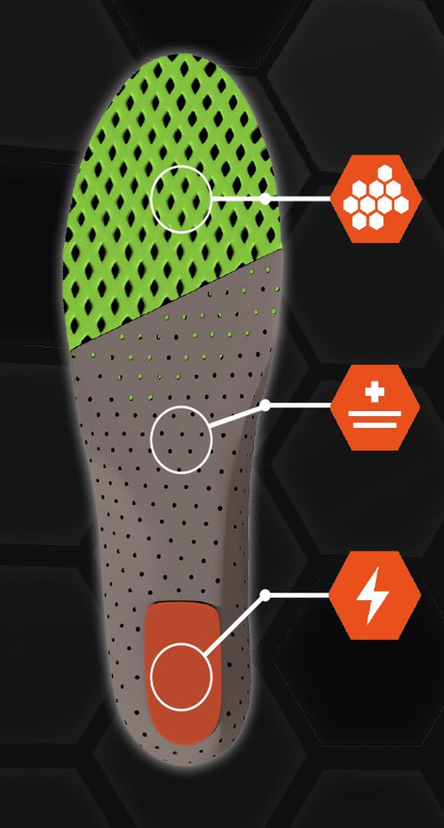 Ortho Movement Football Insoles Features - Grassroots Sports Group