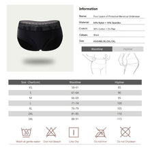 Load image into Gallery viewer, Sexy Lace Menstrual  Panties Woman Underwear Thong  Leakproof  Underpants Incontinence Waterproof Period Dropshipping DULASI