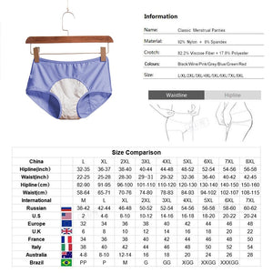 3pcs Leakproof Menstrual Panties Sexy Undies Breathable Incontinence Pants Woman Sanitary Period Underwear Dropshiping DULASI