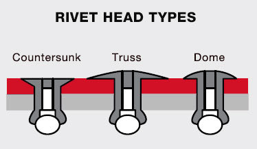 Structural Rivet Head Types