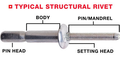Typical Structural Rivet