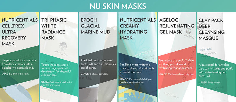 Nutricentials  Recovery  Mask -w/Shea Butter - NuBodyRx