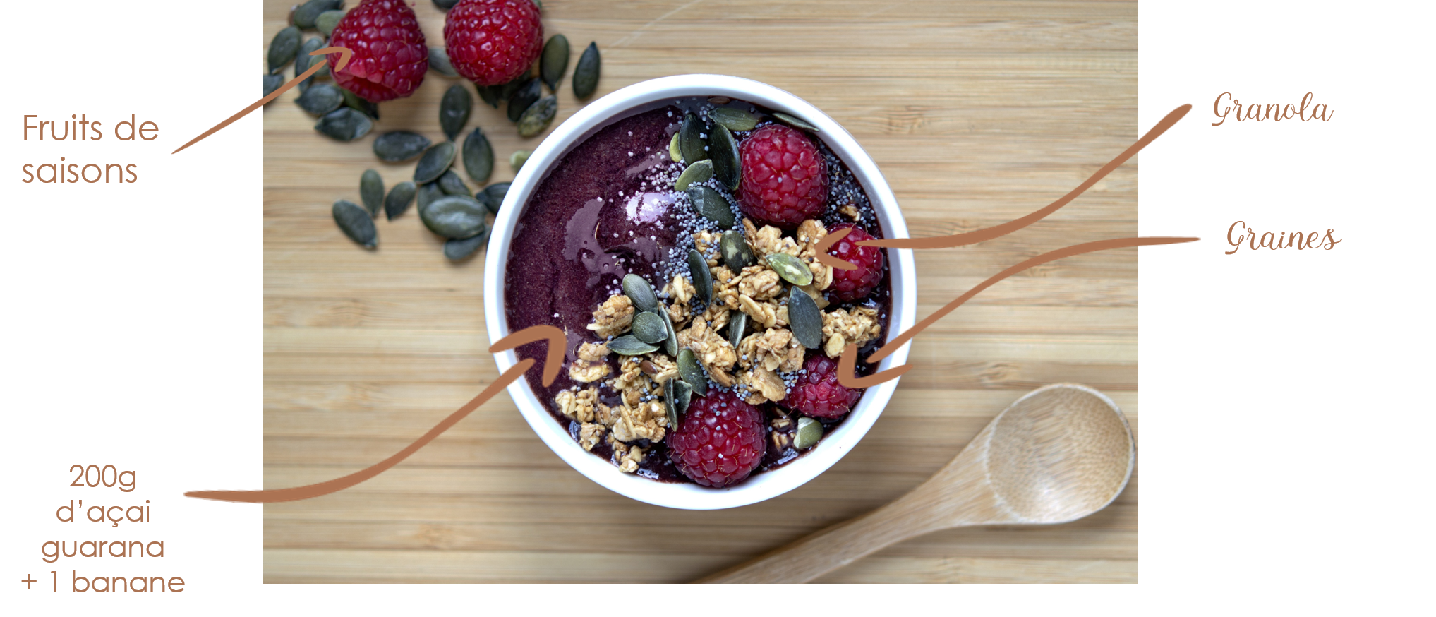 L'açaí bowl REVITALIZE <br>by  Terraçaí !