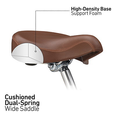 Comfort Bicycle Seats